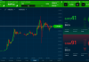 Amazing tips for the rookie traders